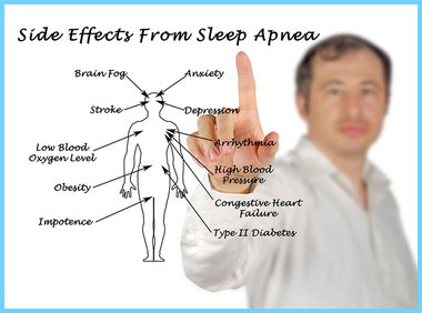 danger of sleep apnea