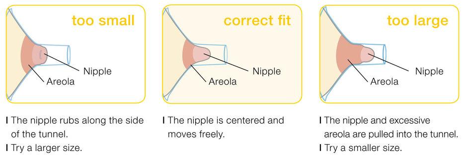 breastpump, breastfeeding, breastmilk, breast milk, medela