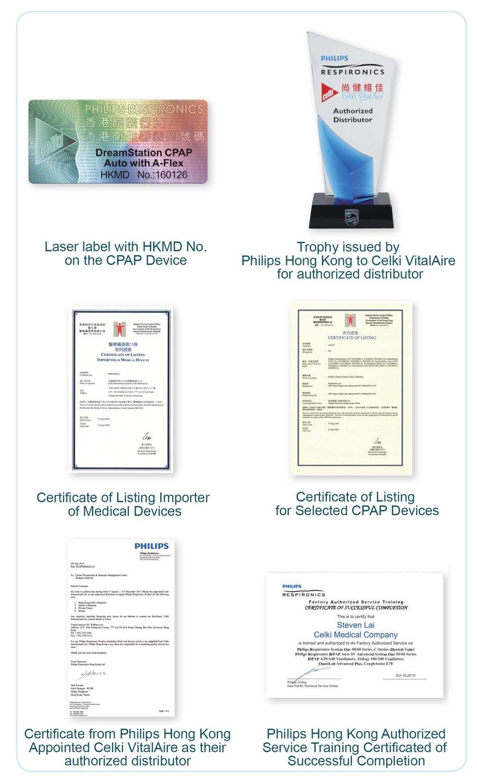 sleep apnea, 睡眠窒息症, OSA, CPAP, MDCO, 睡眠呼吸機